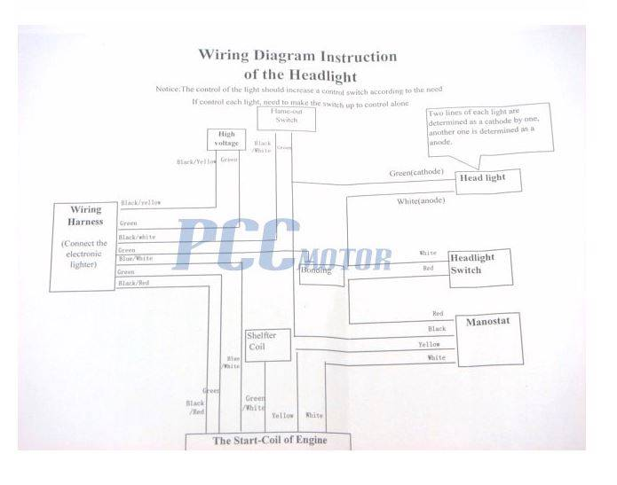 789235757_o?nc=973 pitbike headlight kit lights light xr50 crf50 blk lt06 crf 50 wiring diagram at n-0.co